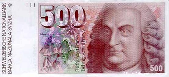 世界各国货币图片:瑞士法郎